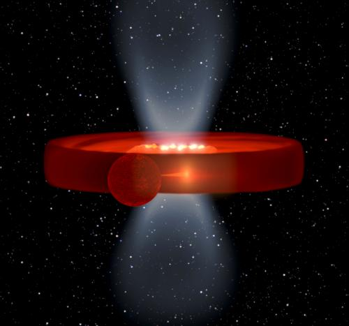 Researchers find 'structure' in black hole accretion disk