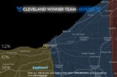 Pokemon Go Winners in Cleveland Gen 1